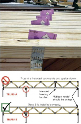 a set of trusses with truss tags and a diagram of where to place the tags