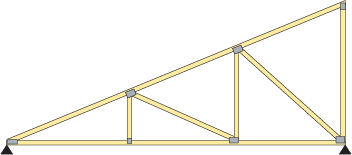 Truss Configurations Best Way To Frame